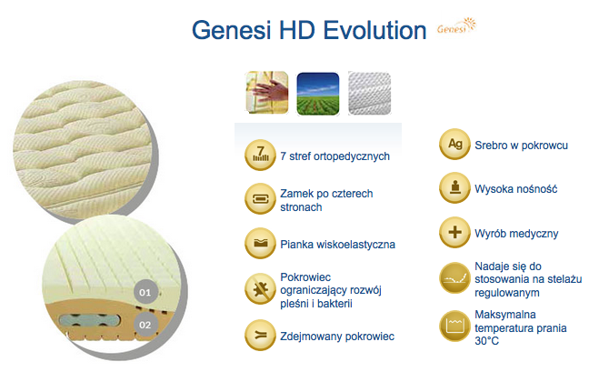 Materac_genesi_hd_evolution_opis_materacowy.pl